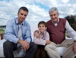 Etapas de Crecimiento en una Empresa Familiar