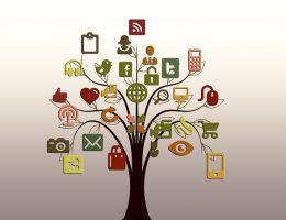 Investigación de mercados manejando las redes sociales